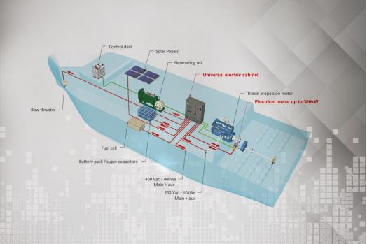 ECA-Group-SHIP-EQUIPMENT-AND-PROTECTION-Auxiliary-Electric-Propulsion-Motors-for-Maritime-Applications-plan.jpg
