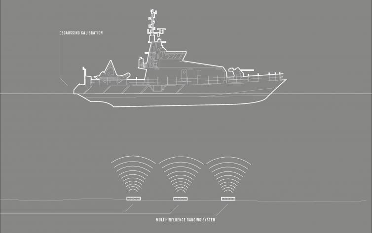 Portable Multi-Influence Range Systems